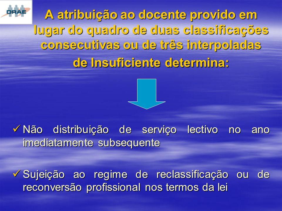 A atribuição ao docente provido em lugar do quadro de duas classificações consecutivas ou de três interpoladas de Insuficiente determina: