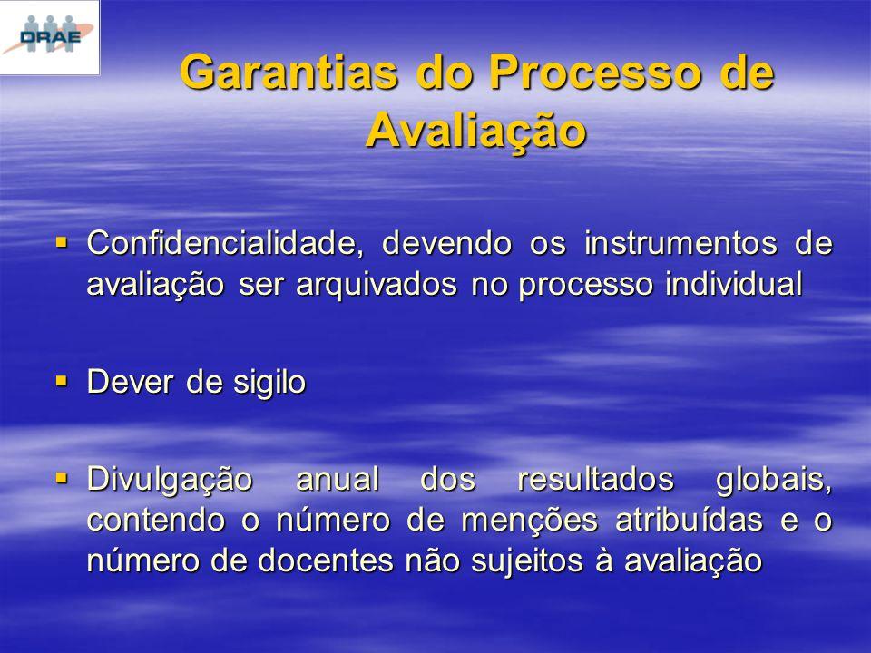 Garantias do Processo de Avaliação