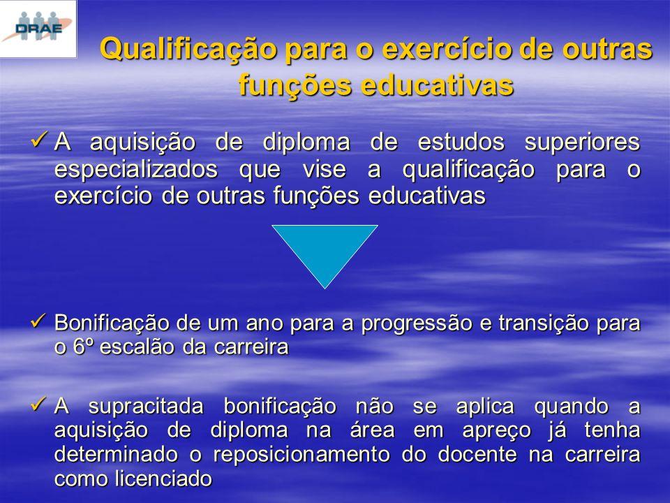 Qualificação para o exercício de outras funções educativas