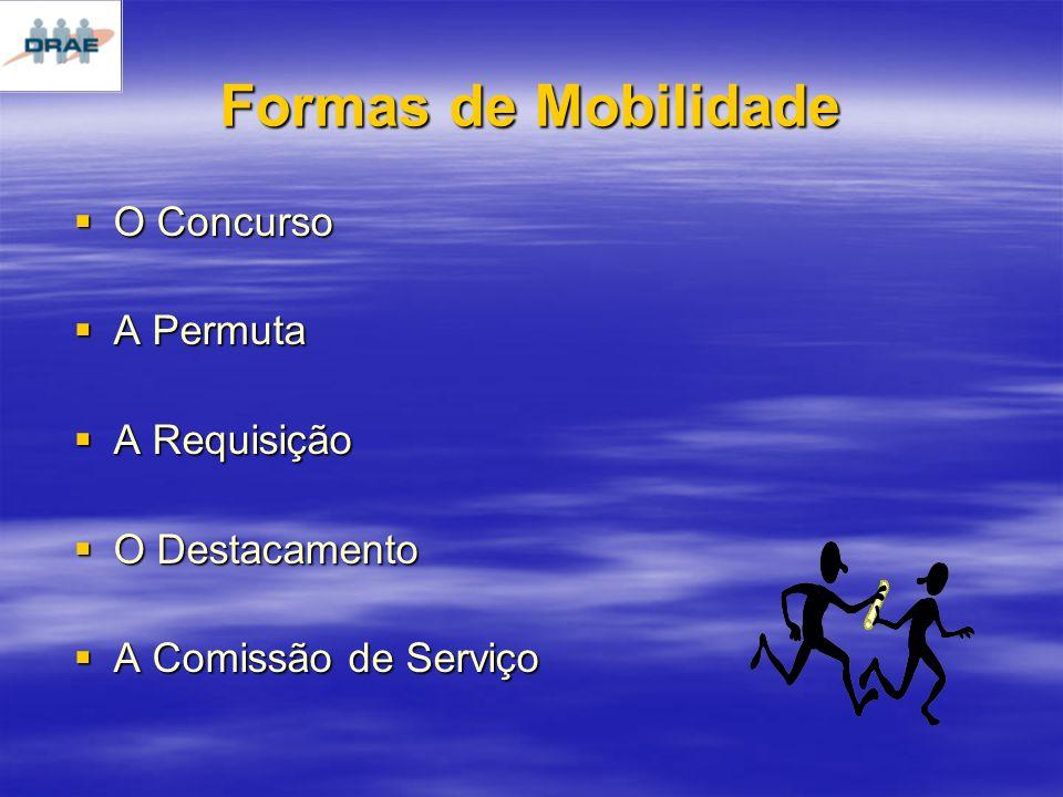 Formas de Mobilidade O Concurso A Permuta A Requisição O Destacamento