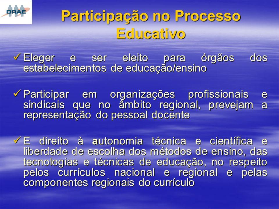 Participação no Processo Educativo