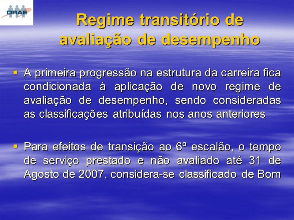 Regime transitório de avaliação de desempenho