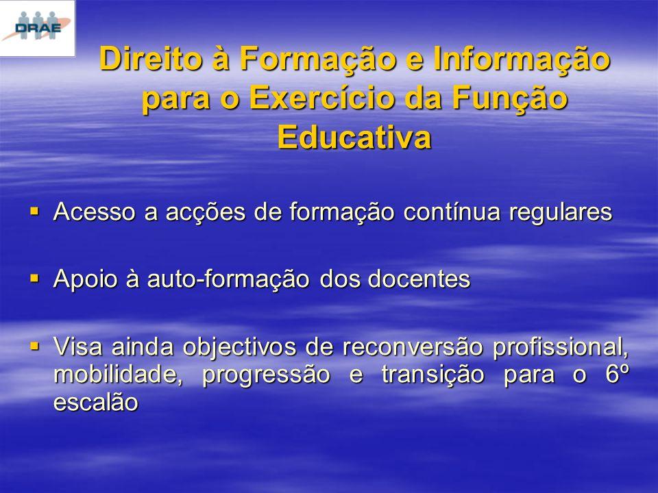 Direito à Formação e Informação para o Exercício da Função Educativa