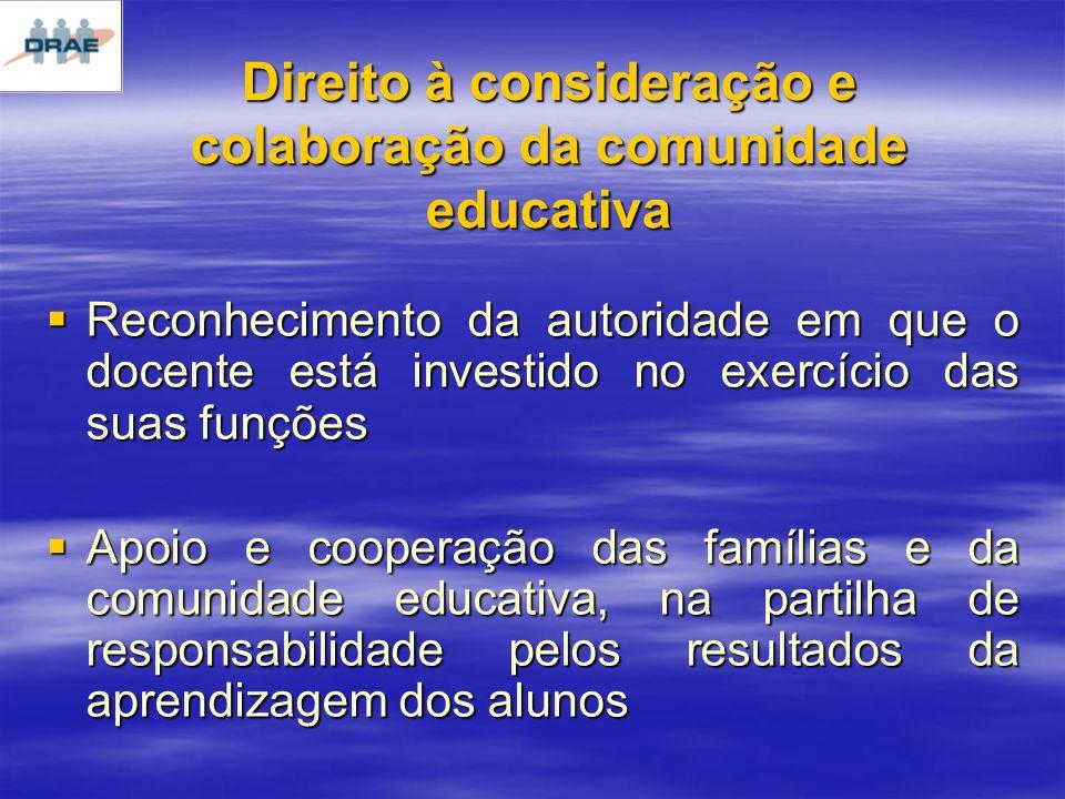 Direito à consideração e colaboração da comunidade educativa