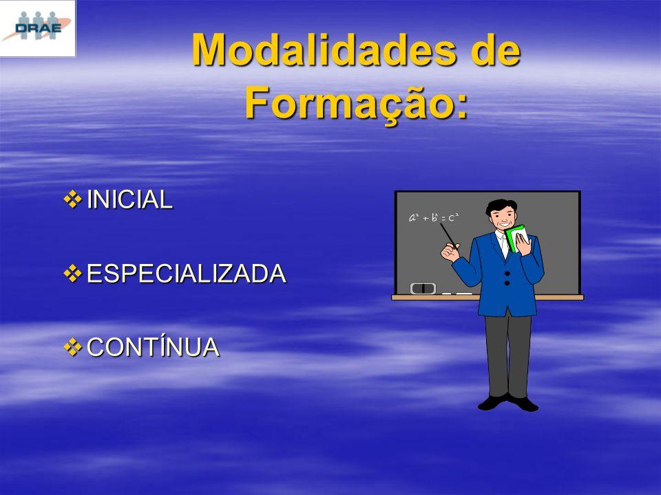 Modalidades de Formação: