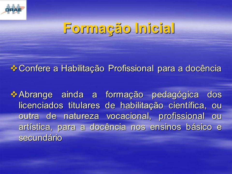 Formação Inicial Confere a Habilitação Profissional para a docência