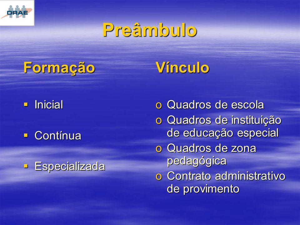 Preâmbulo Formação Vínculo Inicial Contínua Especializada