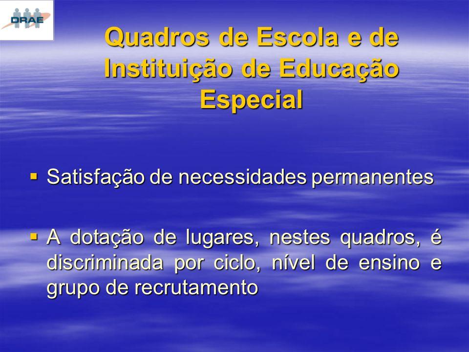 Quadros de Escola e de Instituição de Educação Especial