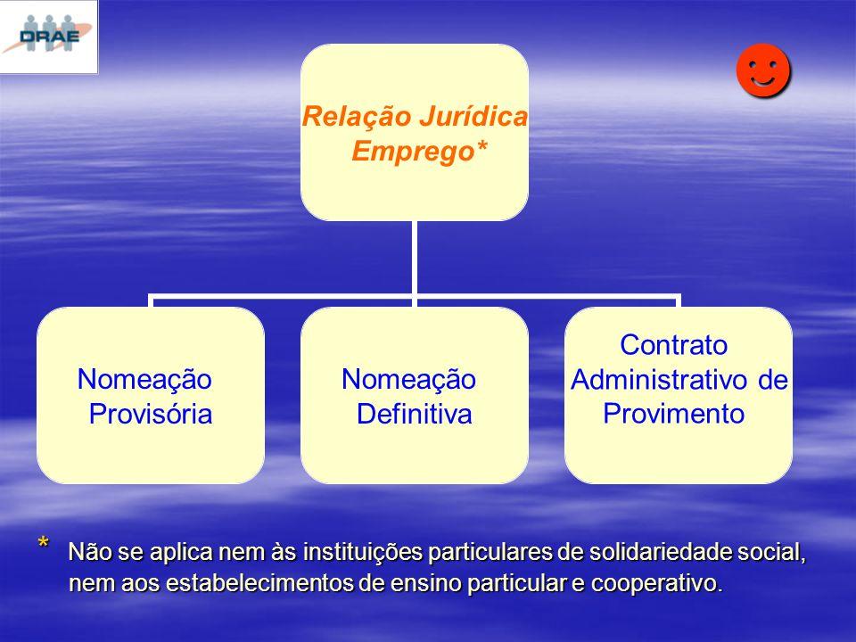 ☻ * Não se aplica nem às instituições particulares de solidariedade social, nem aos estabelecimentos de ensino particular e cooperativo.