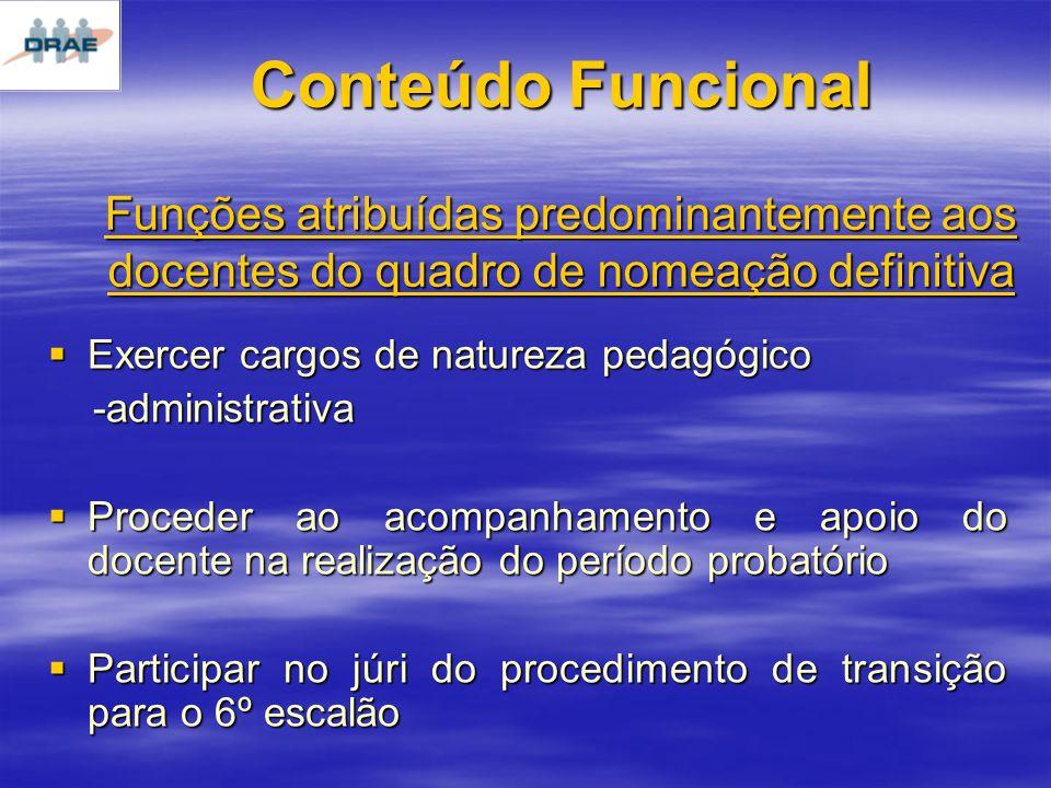 Conteúdo Funcional Funções atribuídas predominantemente aos docentes do quadro de nomeação definitiva