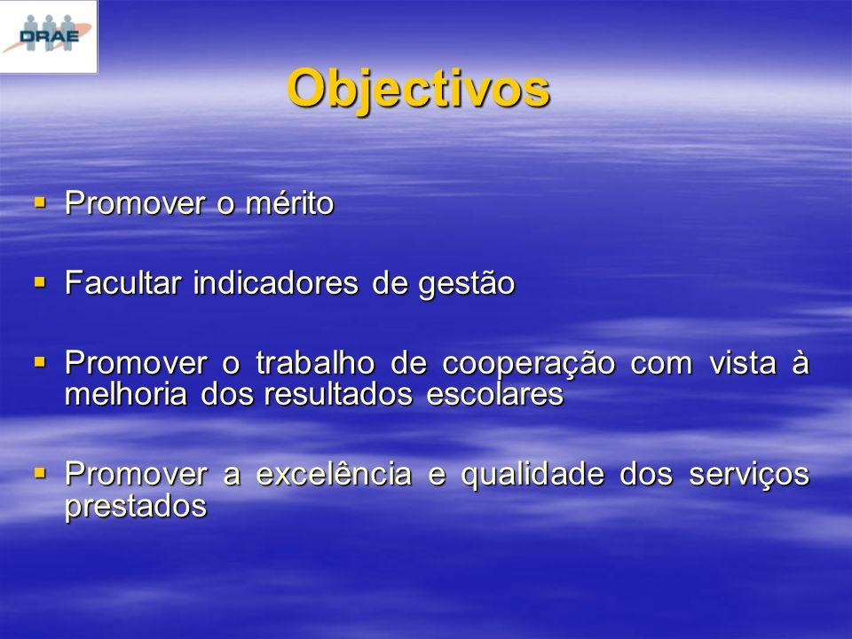 Objectivos Promover o mérito Facultar indicadores de gestão