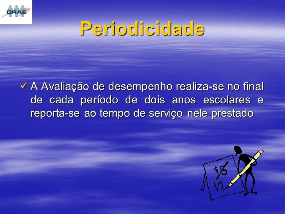 Periodicidade A Avaliação de desempenho realiza-se no final de cada período de dois anos escolares e reporta-se ao tempo de serviço nele prestado.