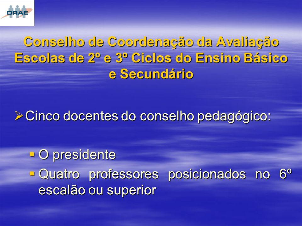 Conselho de Coordenação da Avaliação Escolas de 2º e 3º Ciclos do Ensino Básico e Secundário