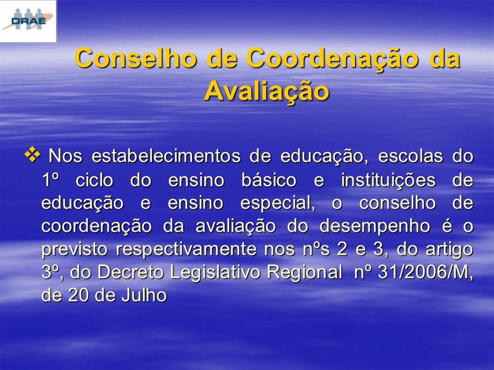 Conselho de Coordenação da Avaliação
