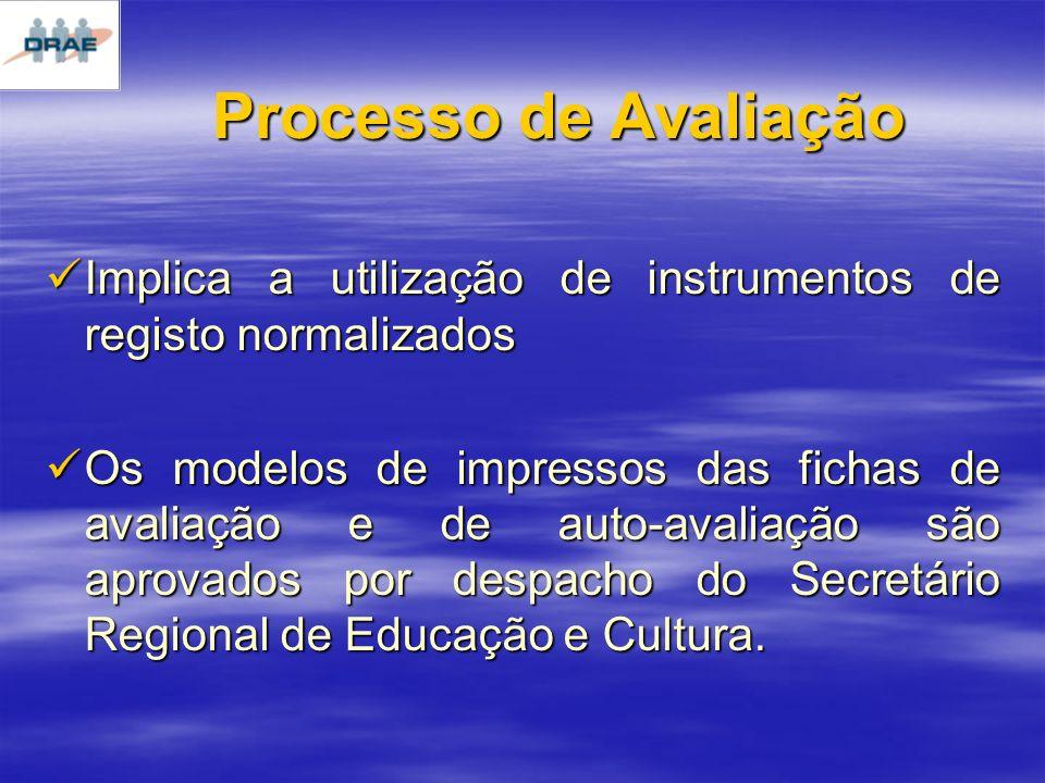 Processo de Avaliação Implica a utilização de instrumentos de registo normalizados.