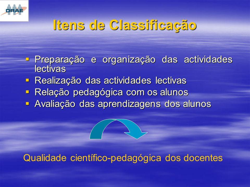 Itens de Classificação