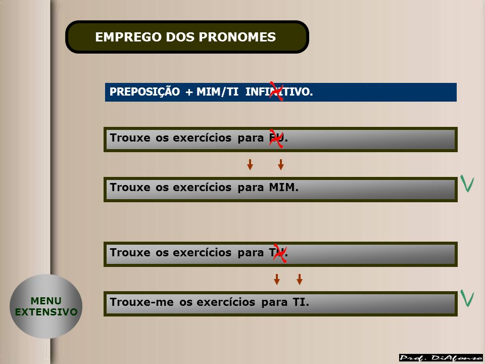 EMPREGO DOS PRONOMES PREPOSIÇÃO + MIM/TI INFINITIVO.