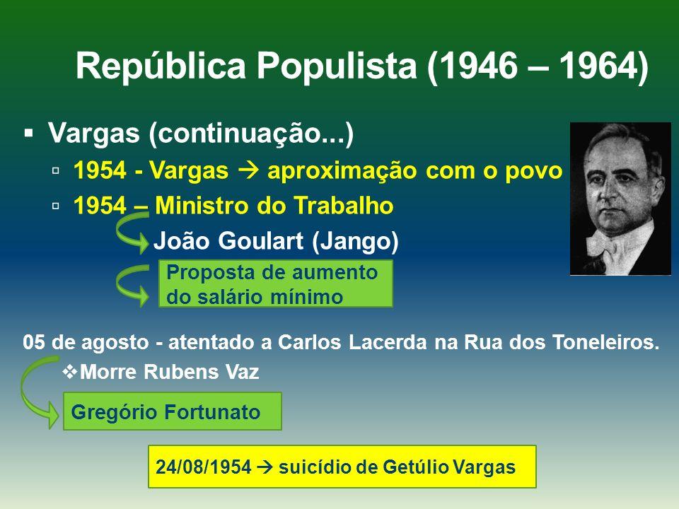 República Populista (1946 – 1964)