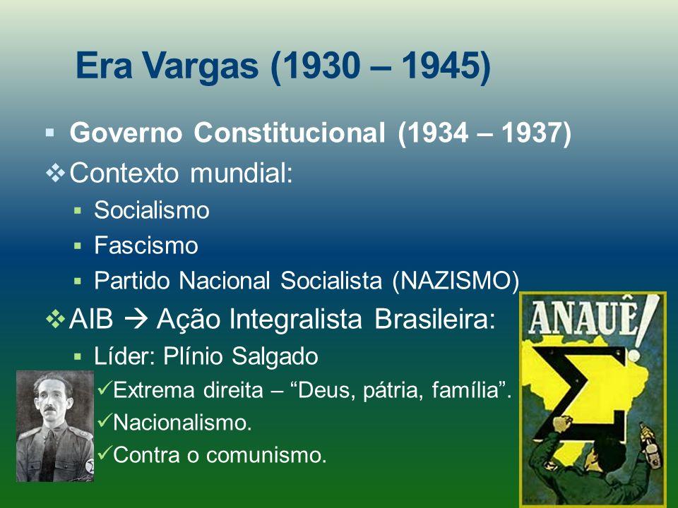 Era Vargas (1930 – 1945) Governo Constitucional (1934 – 1937)