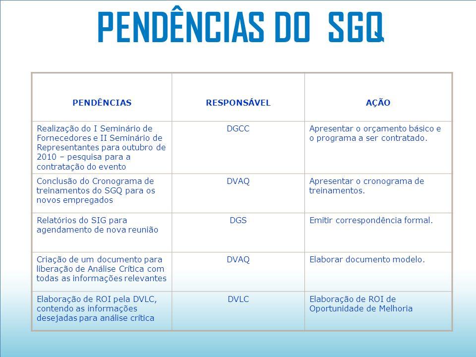 PENDÊNCIAS DO SGQ PENDÊNCIAS RESPONSÁVEL AÇÃO