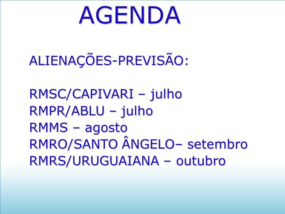 AGENDA ALIENAÇÕES-PREVISÃO: RMSC/CAPIVARI – julho RMPR/ABLU – julho