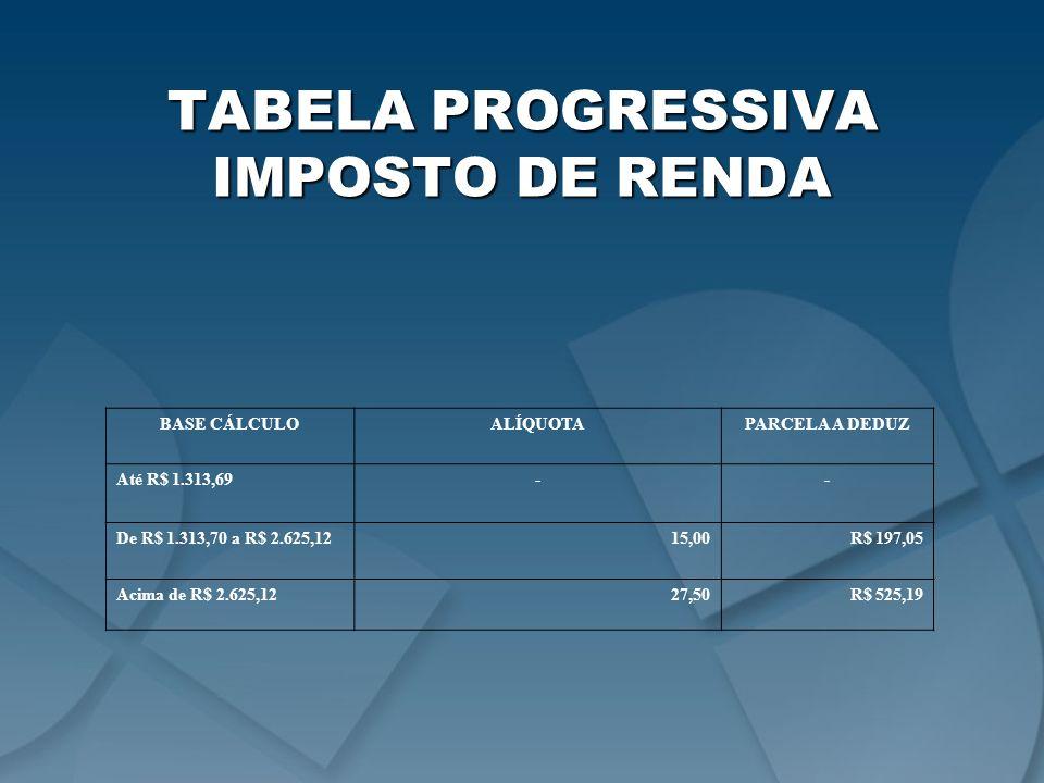 TABELA PROGRESSIVA IMPOSTO DE RENDA