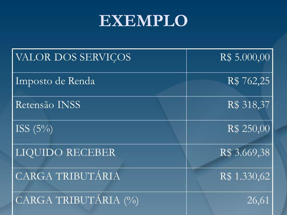 EXEMPLO VALOR DOS SERVIÇOS R$ 5.000,00 Imposto de Renda R$ 762,25