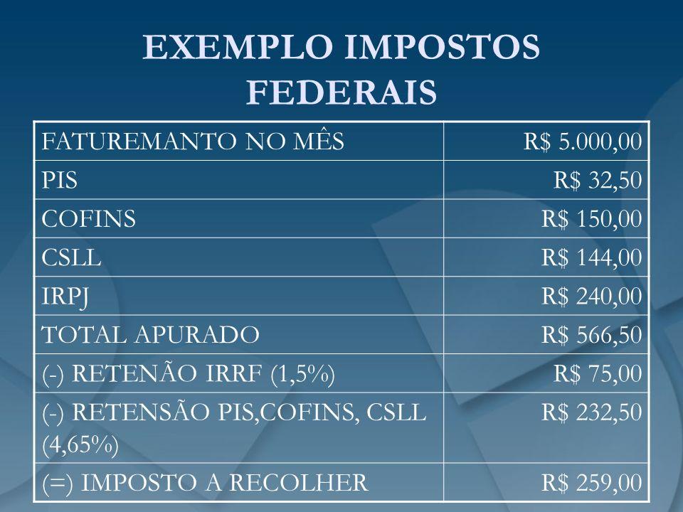 EXEMPLO IMPOSTOS FEDERAIS
