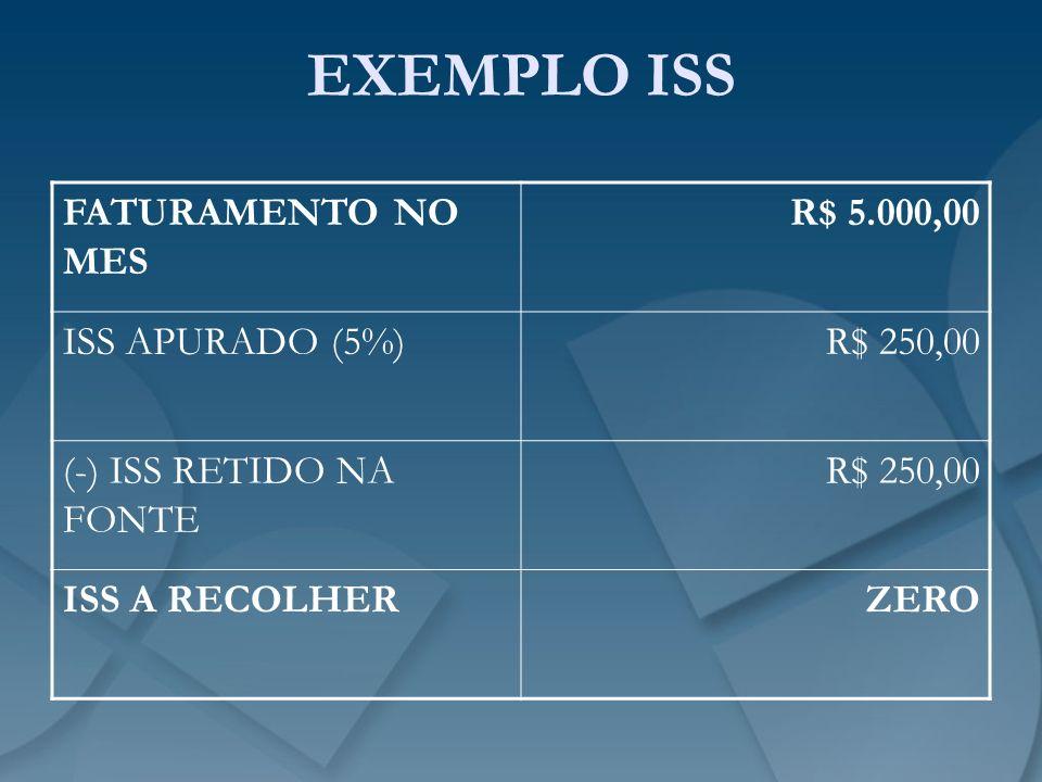 EXEMPLO ISS FATURAMENTO NO MES R$ 5.000,00 ISS APURADO (5%) R$ 250,00