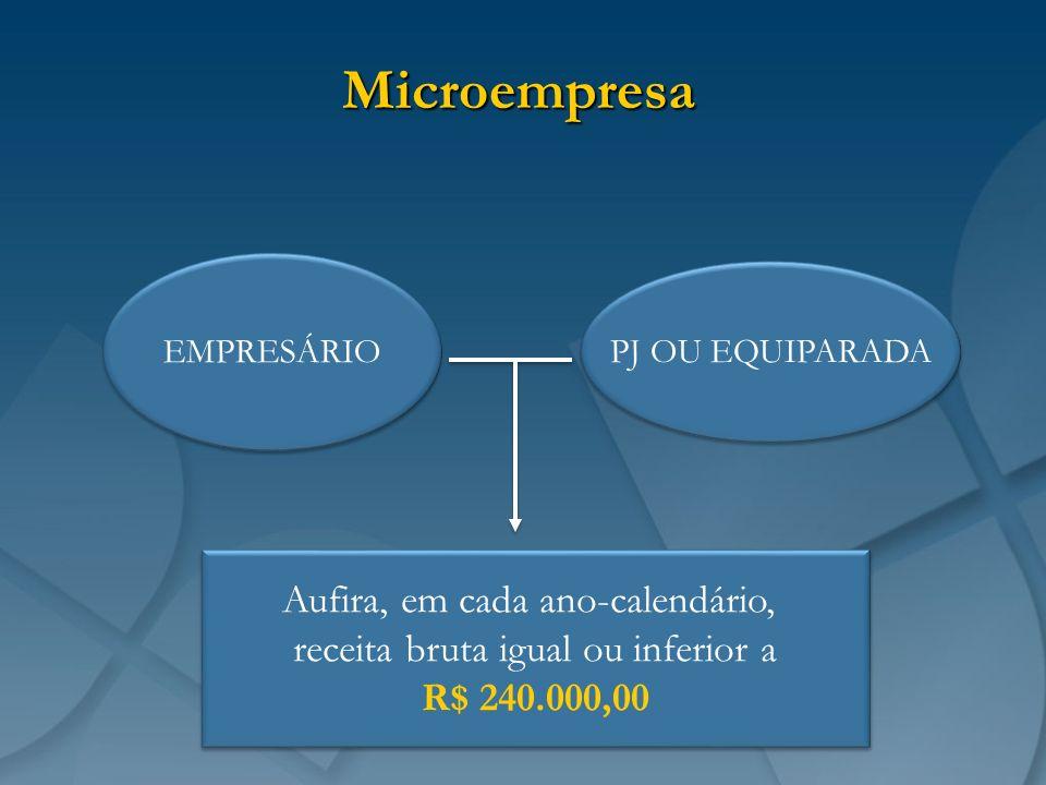 Microempresa Aufira, em cada ano-calendário,