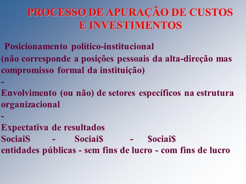 Posicionamento político-institucional
