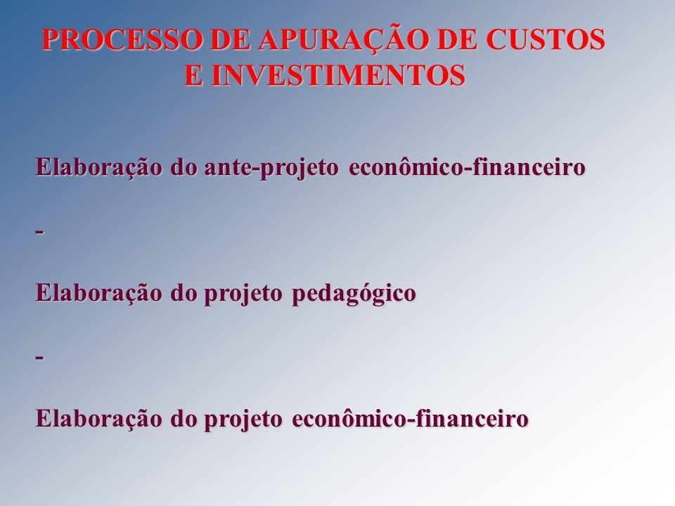 PROCESSO DE APURAÇÃO DE CUSTOS E INVESTIMENTOS