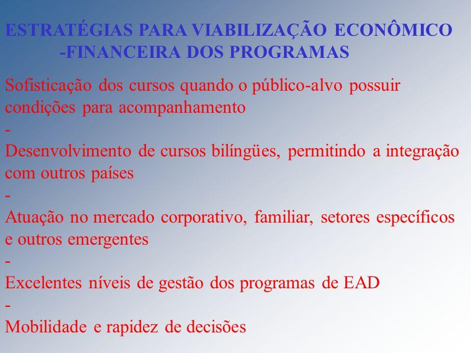 ESTRATÉGIAS PARA VIABILIZAÇÃO ECONÔMICO -FINANCEIRA DOS PROGRAMAS