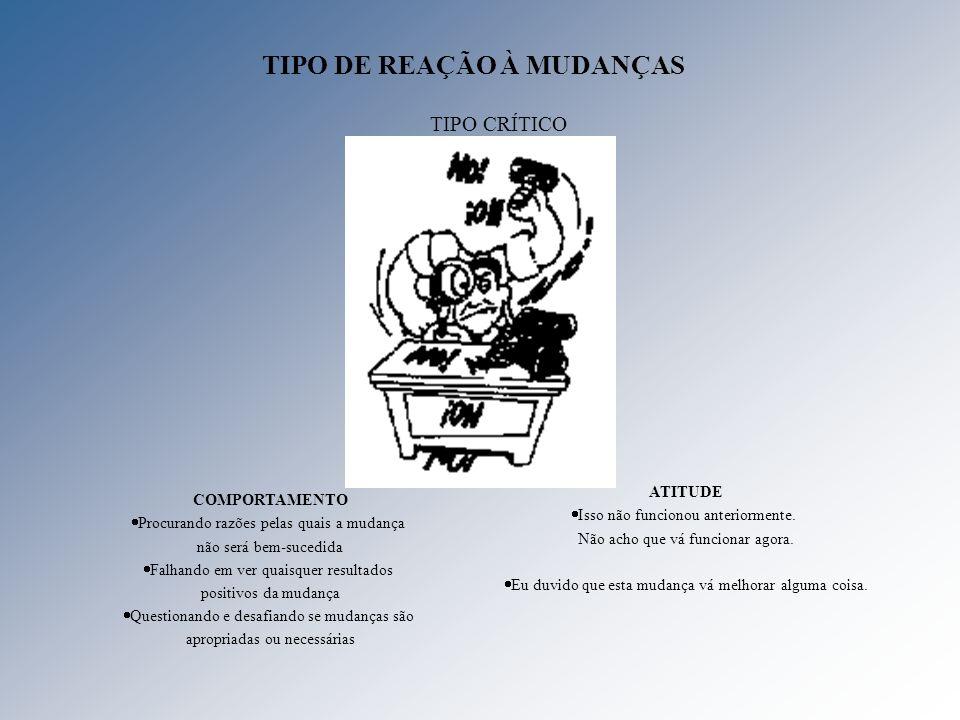 TIPO DE REAÇÃO À MUDANÇAS