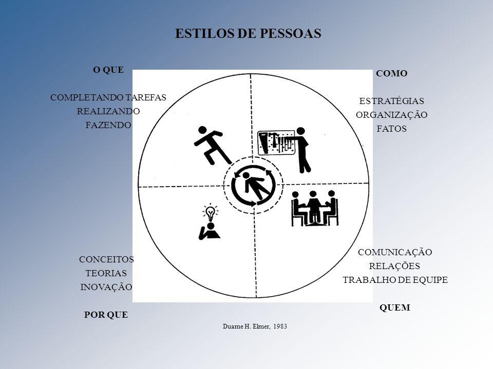 ESTILOS DE PESSOAS O QUE COMO COMPLETANDO TAREFAS ESTRATÉGIAS
