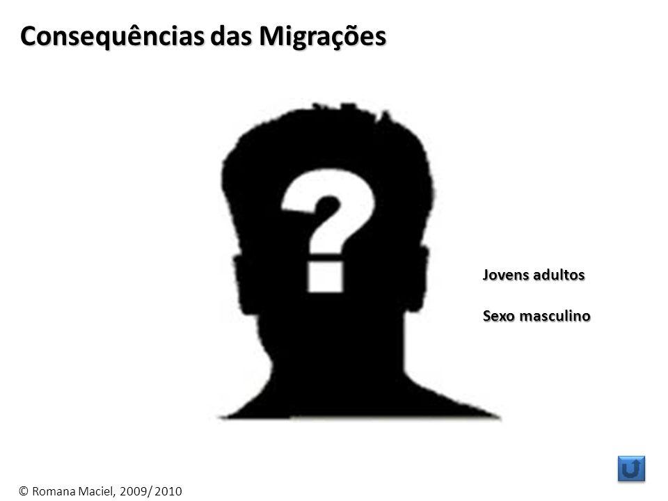 Consequências das Migrações