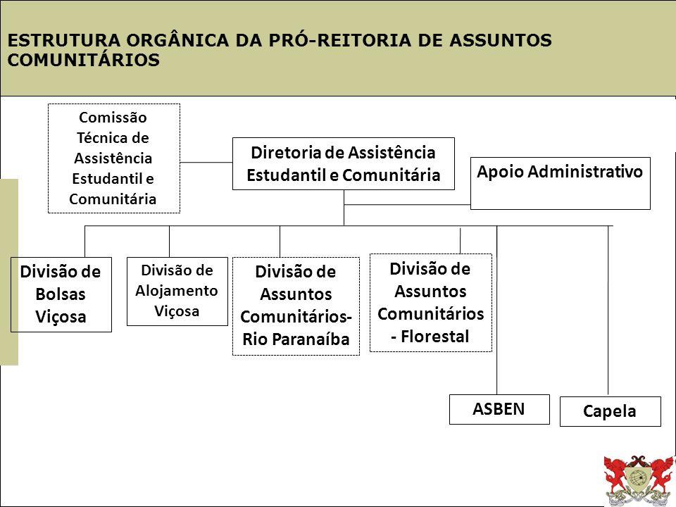 Estrutura UFV Diretoria de Assistência Estudantil e Comunitária