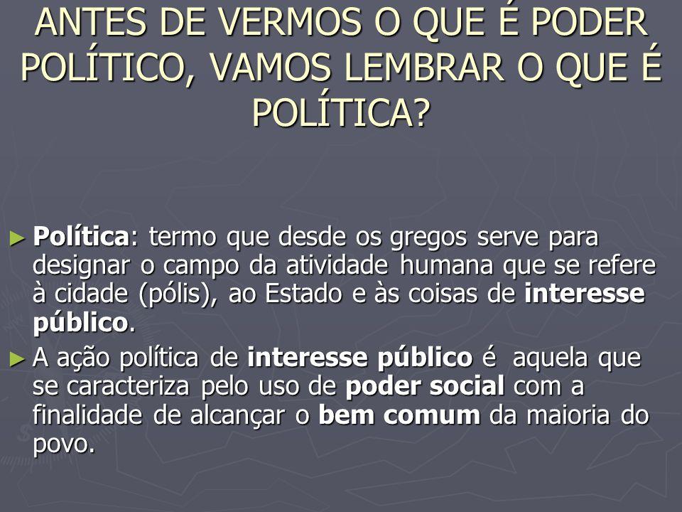 ANTES DE VERMOS O QUE É PODER POLÍTICO, VAMOS LEMBRAR O QUE É POLÍTICA
