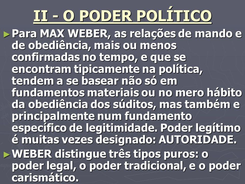II - O PODER POLÍTICO