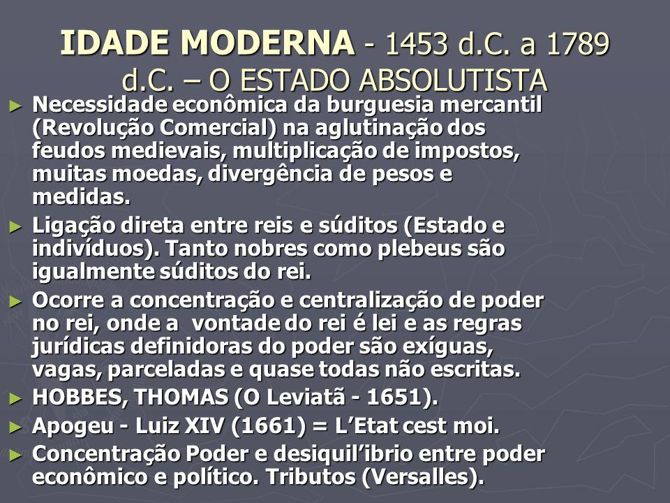 IDADE MODERNA - 1453 d.C. a 1789 d.C. – O ESTADO ABSOLUTISTA