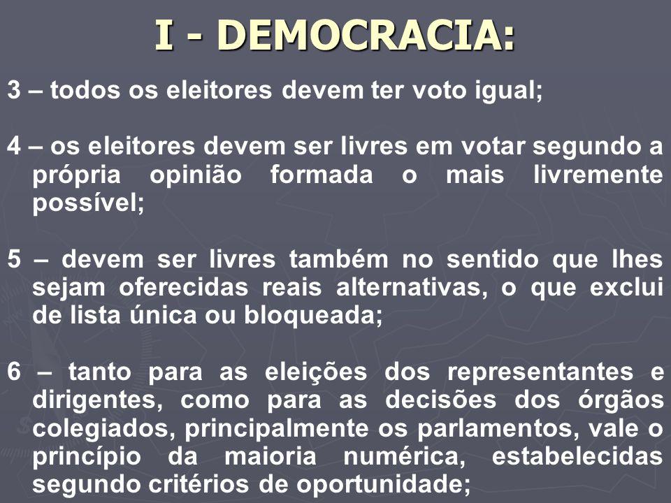 I - DEMOCRACIA: 3 – todos os eleitores devem ter voto igual;
