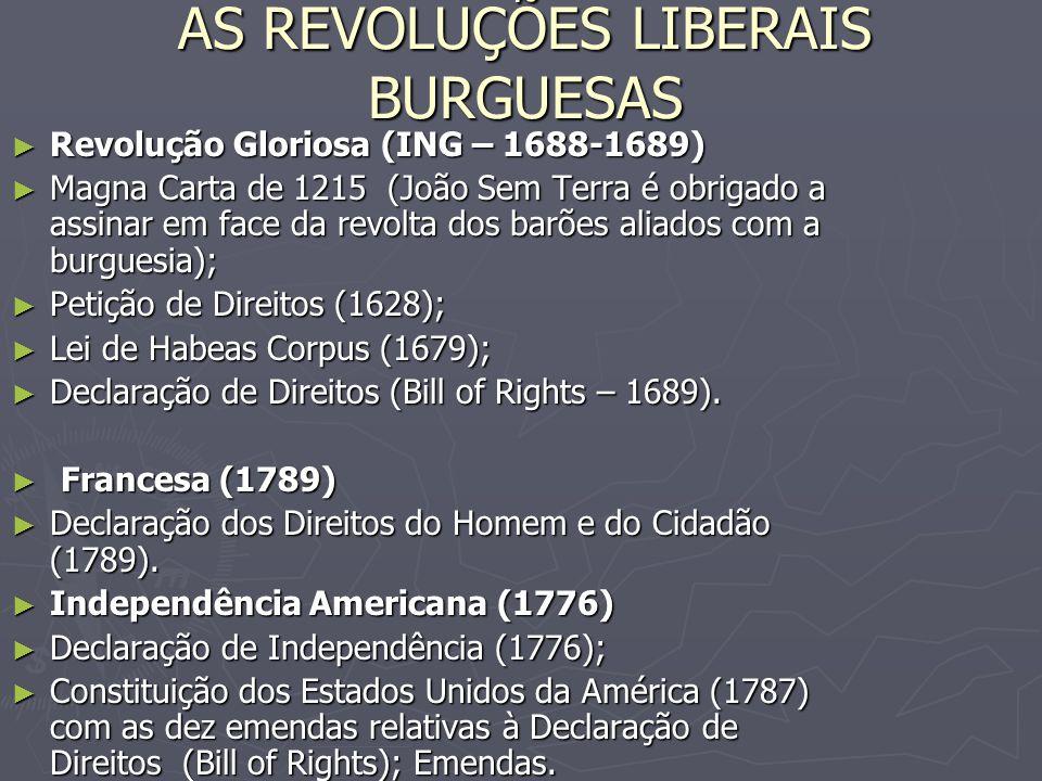 AS REVOLUÇÕES LIBERAIS BURGUESAS