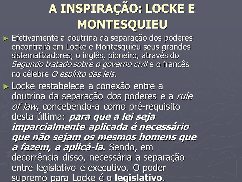 A INSPIRAÇÃO: LOCKE E MONTESQUIEU