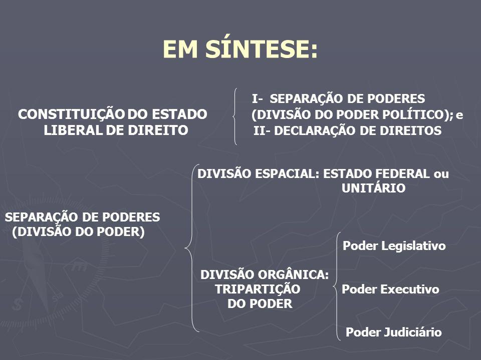 EM SÍNTESE: CONSTITUIÇÃO DO ESTADO (DIVISÃO DO PODER POLÍTICO); e