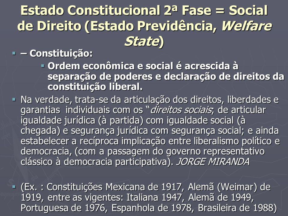 Estado Constitucional 2ª Fase = Social de Direito (Estado Previdência, Welfare State)
