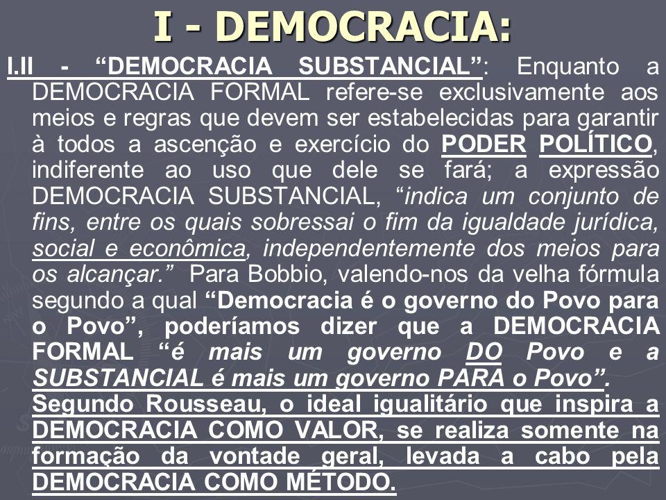 I - DEMOCRACIA: