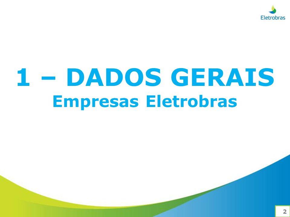 1 – DADOS GERAIS Empresas Eletrobras