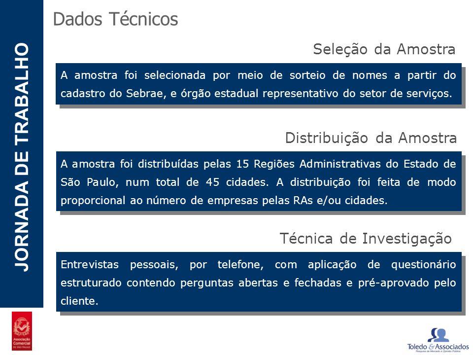 Dados Técnicos Seleção da Amostra Distribuição da Amostra
