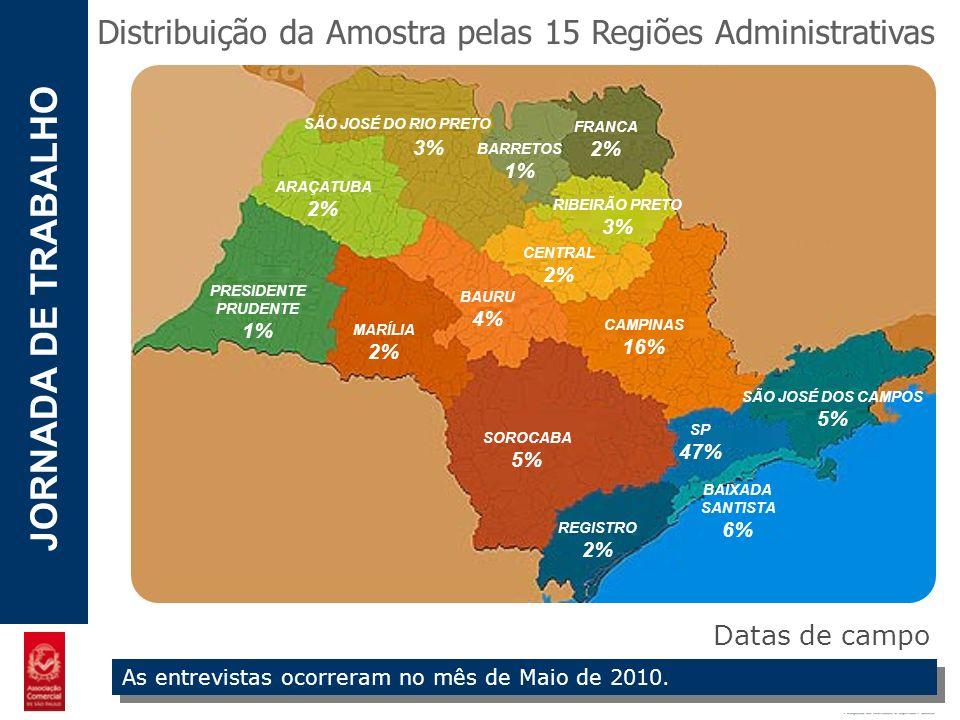 Distribuição da Amostra pelas 15 Regiões Administrativas