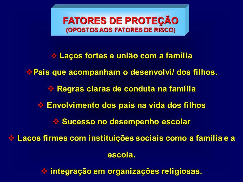 FATORES DE PROTEÇÃO Pais que acompanham o desenvolvi/ dos filhos.